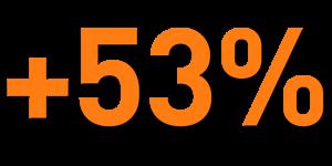 53prozent